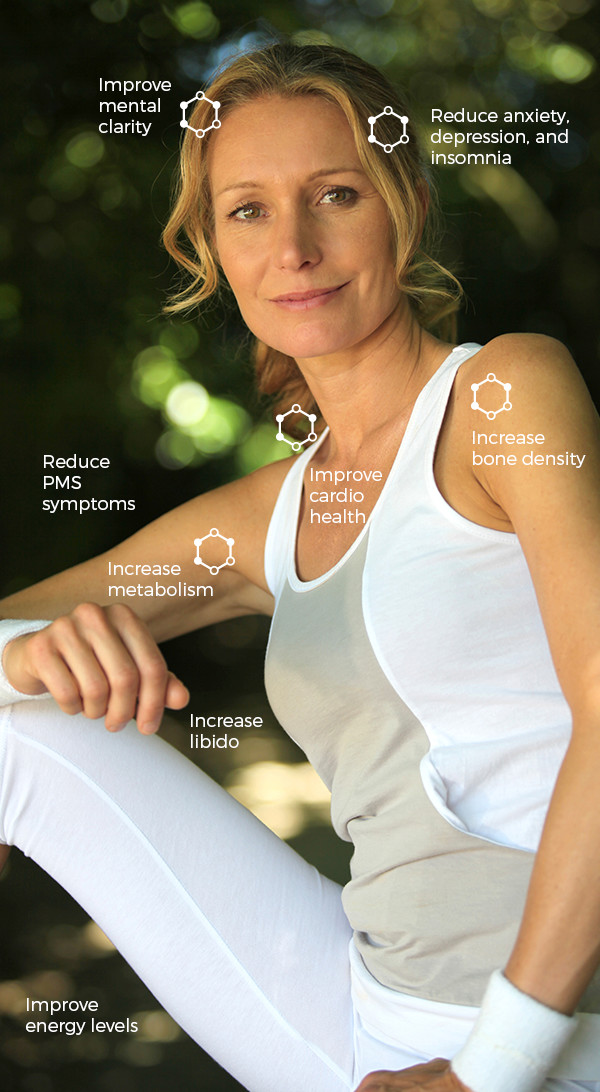 Bioidentical Hormone Replacement Therapy Bhrt For Women